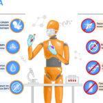 Гепатит С и ВИЧ: Вы Подвергаетесь риску К инфекции?