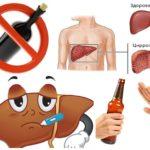 Влияние гепатита С на Ваш организм