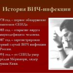 Всеобъемлющее Руководство по ВИЧ / СПИД
