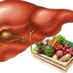 Главная Болезни Симптомы Лечение Диета для больных гепатитом C